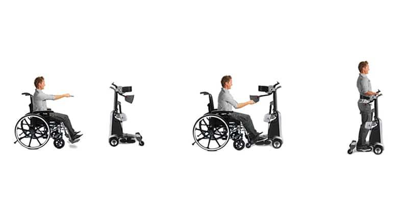 Van rolstoel naar mobiel robot device